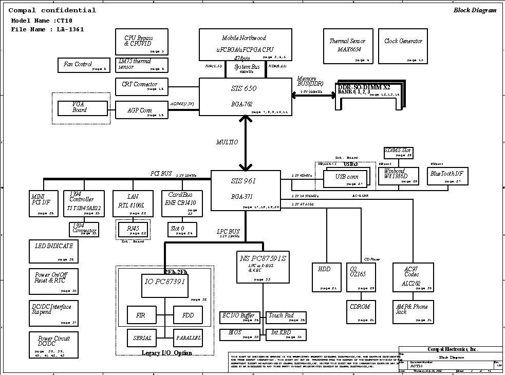 ct10?w=350&h=200&crop=1 ibm thinkpad l410 block diagram free schematic diagram