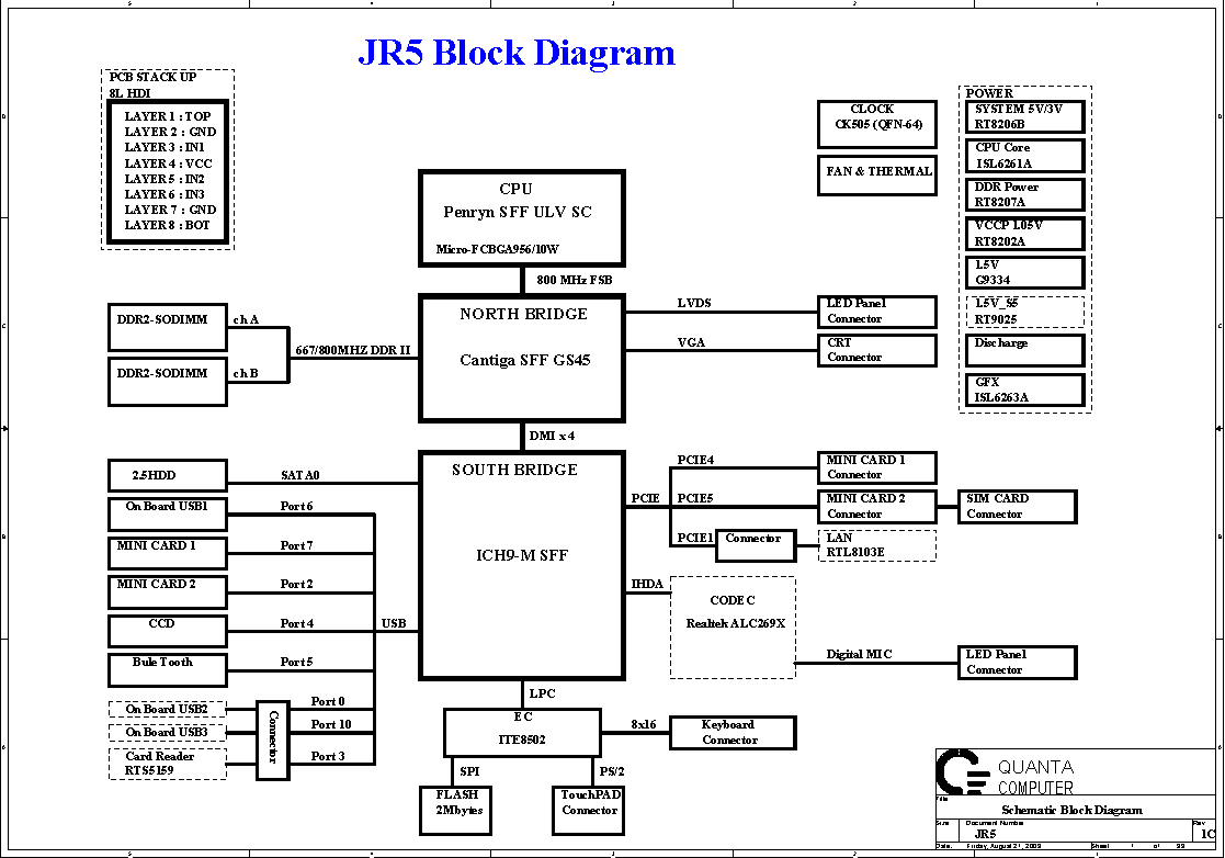 quanta jr5 block diagram free schematic diagram. Black Bedroom Furniture Sets. Home Design Ideas