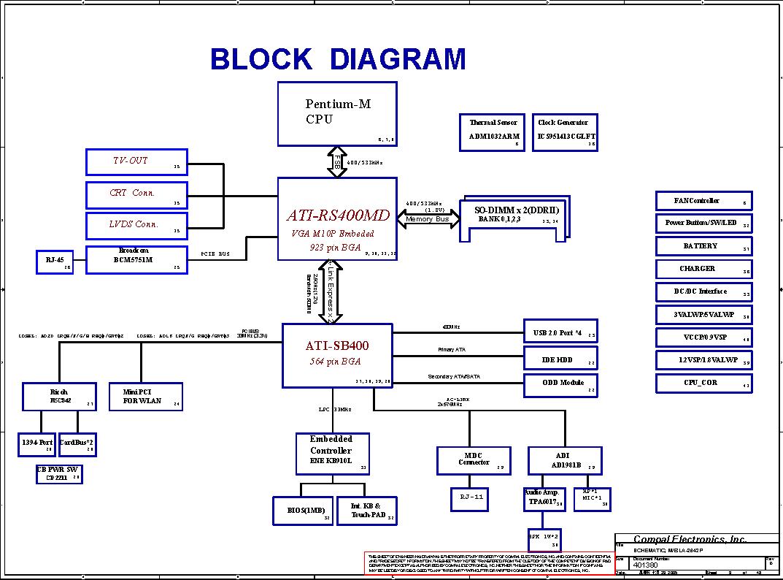 motion le1600 tablet pc block diagram free schematic diagram rh datasheetgadget wordpress com pc motherboard block diagram pdf pc architecture block diagram