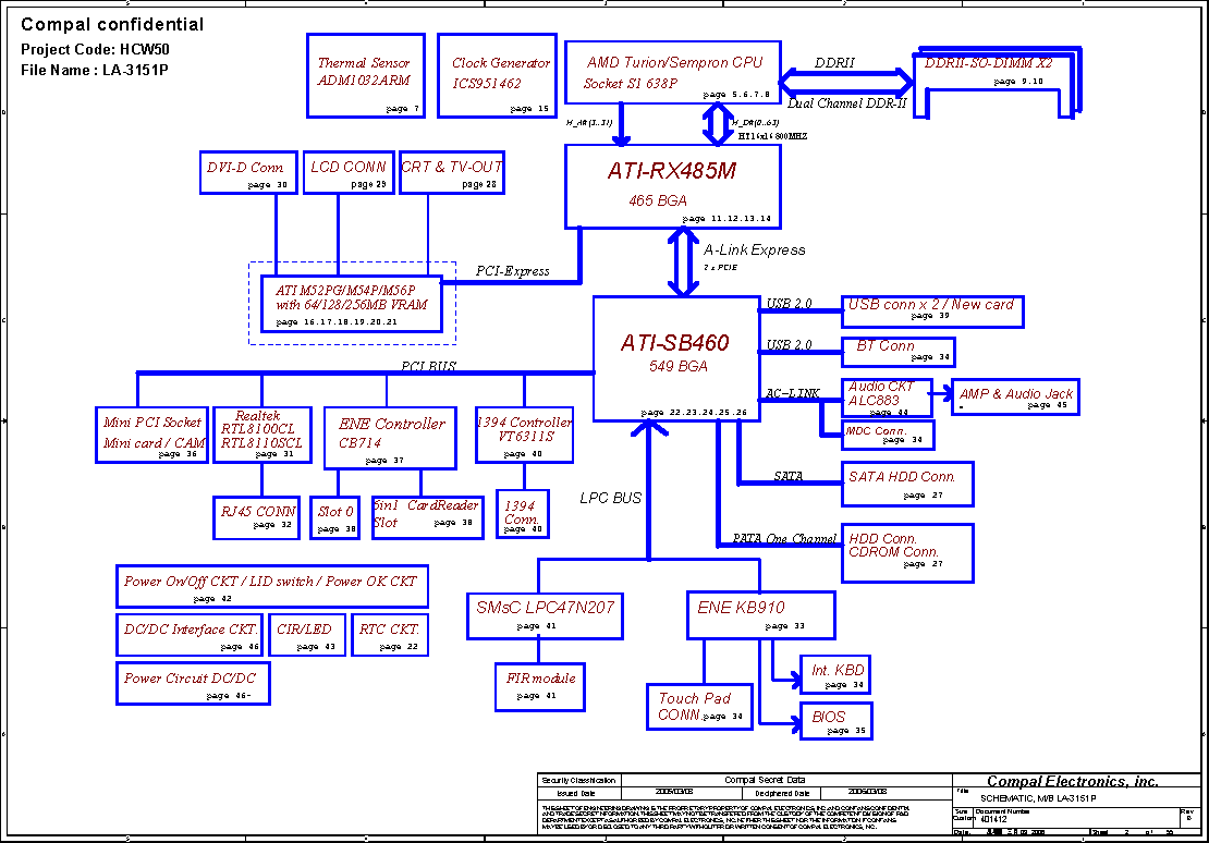Acer Aspire 5100 Discrete Block Diagram