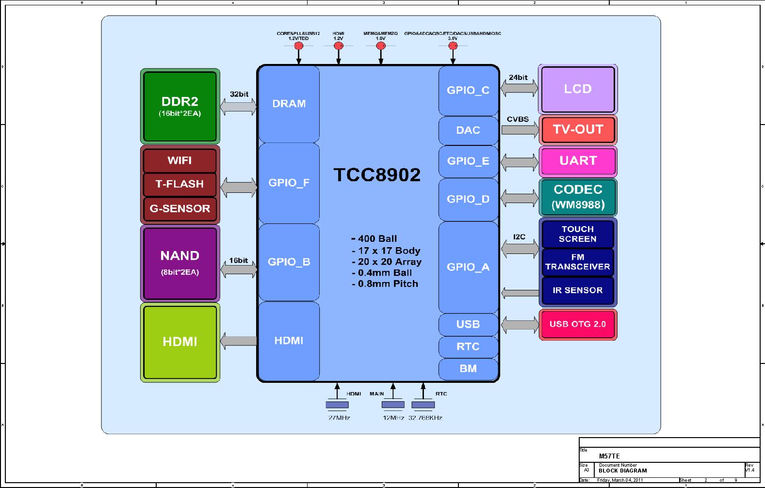 Tablet M57te Block Diagram