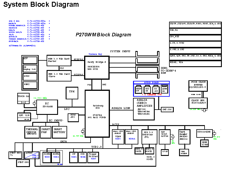 CLEVO P270WM Block    Diagram      Free    Schematic       Diagram
