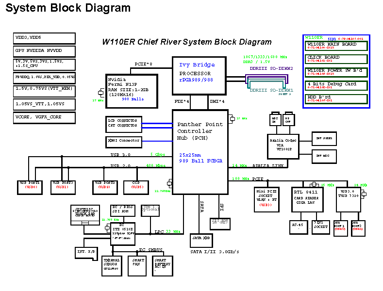 Clevo W110er  W110erf Block Diagram