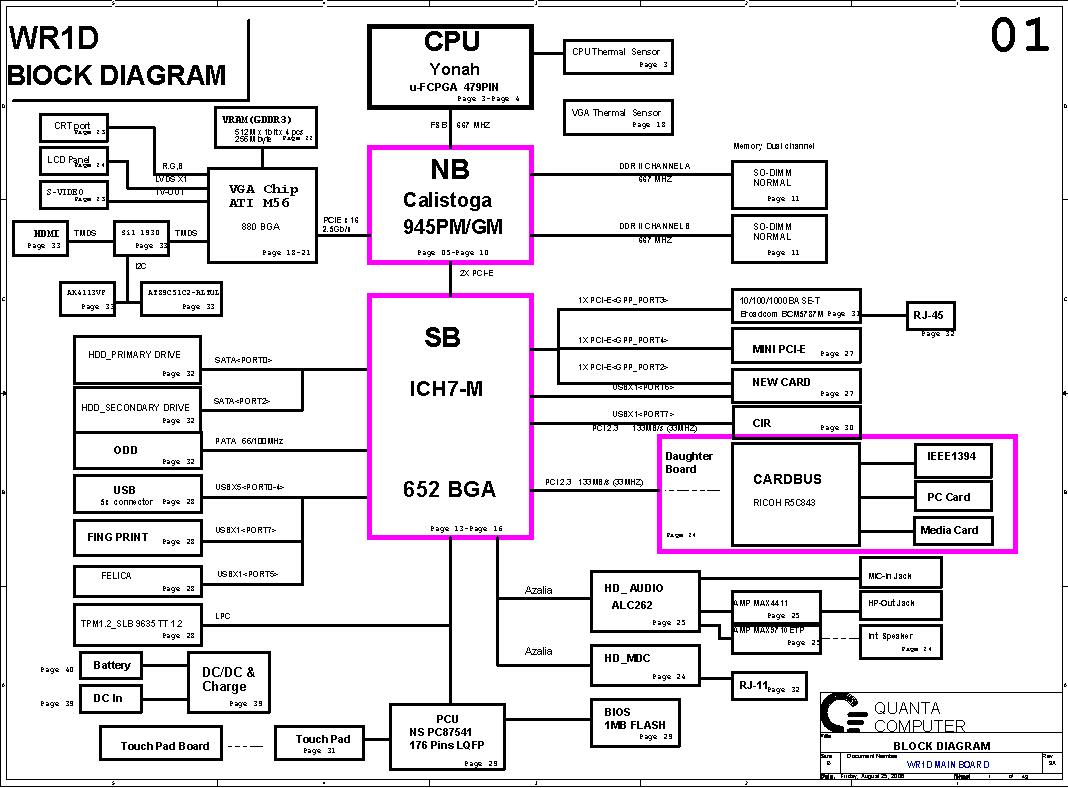 Nec Lavie G Block Diagram