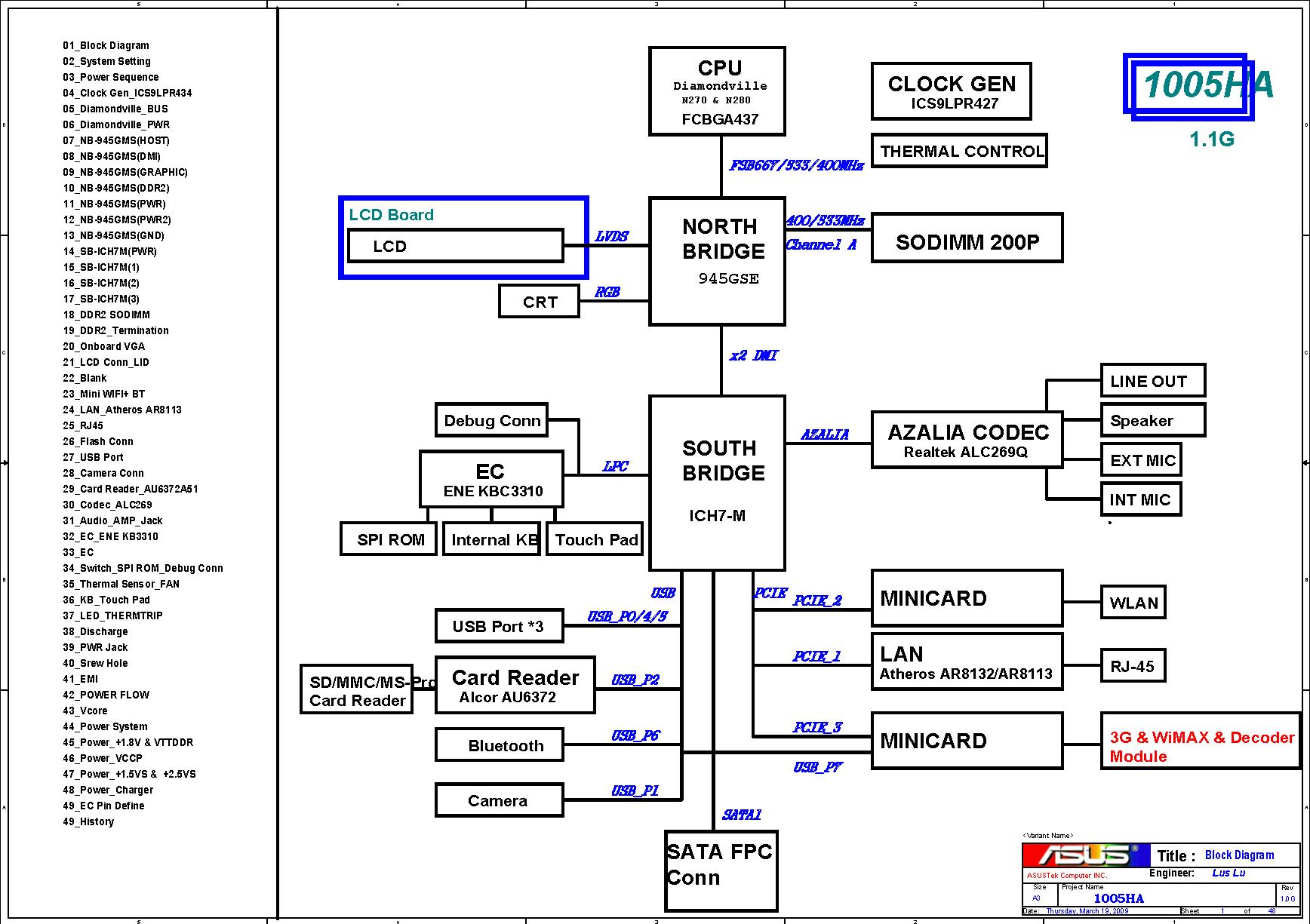 Intel    ICH7M   Free    Schematic       Diagram