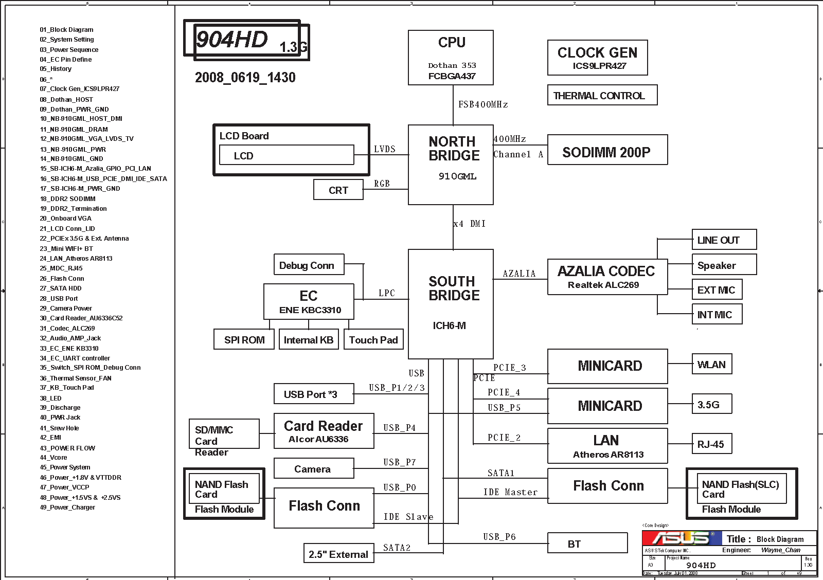 Usb Motherboard Wiring Diagram Free Picture Schematic Ide To Bl6 Circuit Page 14 Rh Datasheetgadget Wordpress Com Front Connection