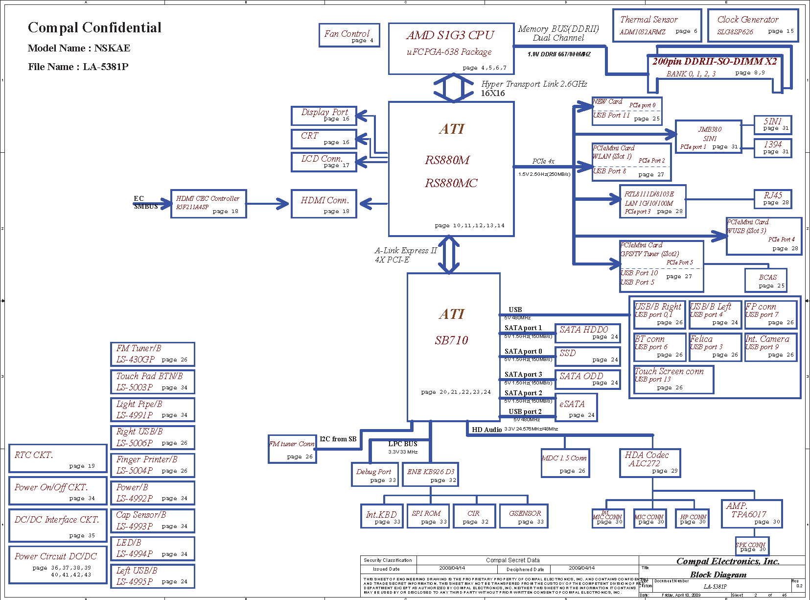 Motherboard Circuit Diagram Free Schematic Page 22 X2 02 The