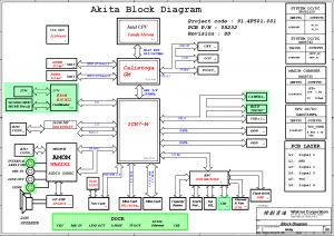HP Pavilion dv2000/Compaq V3000 Schematics Block Diagram | Free Schematic  DiagramFree Schematic Diagram - WordPress.com