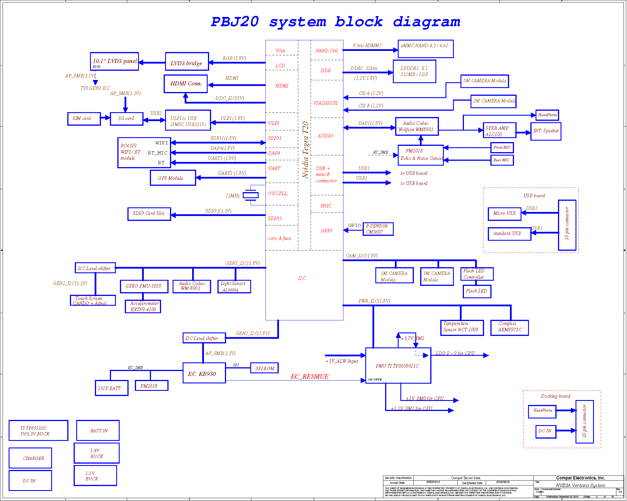 WRG-1641] Tegra 4 Block Diagram on