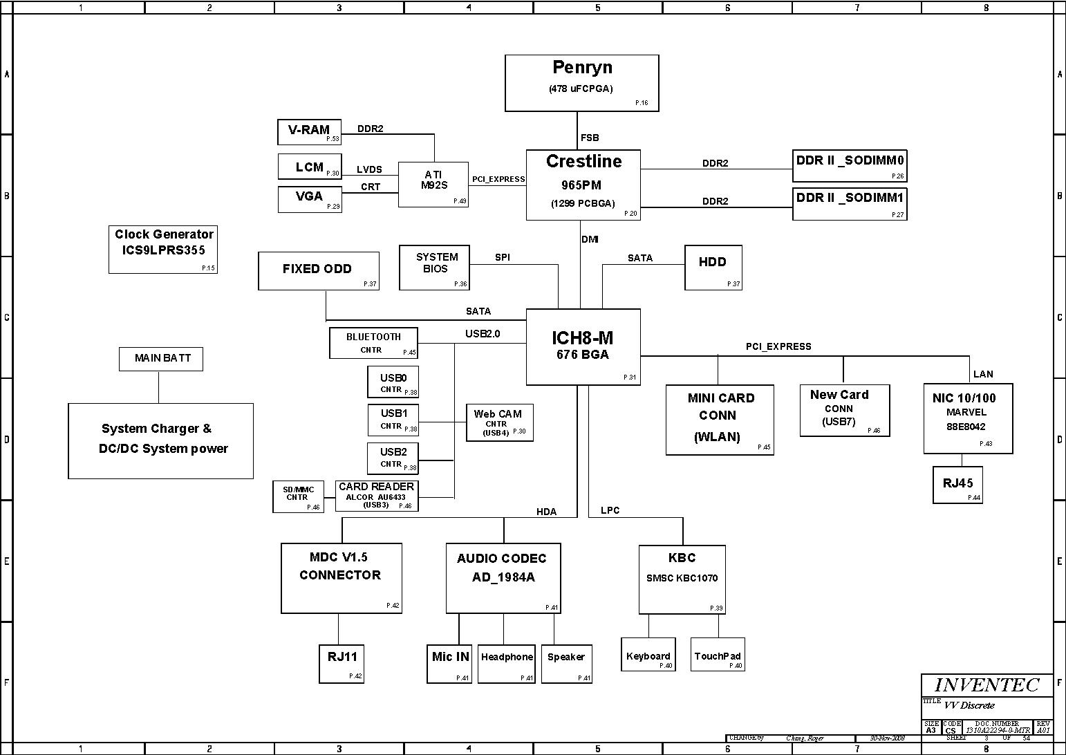 free download laptop boardview aplication free schematic diagram rh datasheetgadget wordpress com