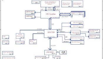 schematic block diagram the wiring diagram hp compaq v3706tx schematics block diagram schematic diagram schematic