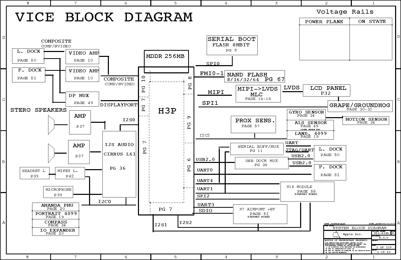 Asus Z010d Schematic Diagram Schematics Page Laptop A3f Block Motherboard Layout W Wiring