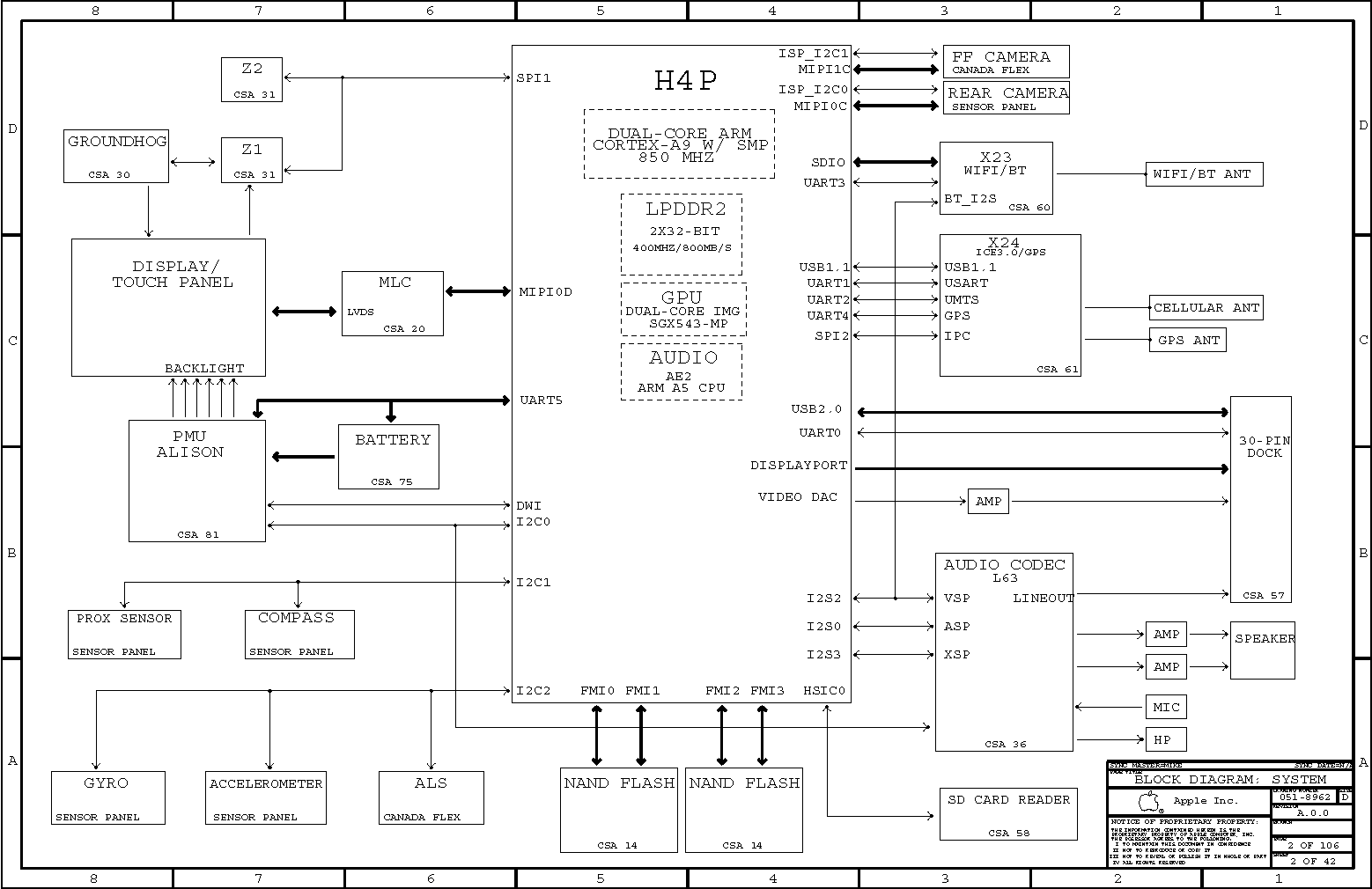 Apple Ipad2 Block Diagram