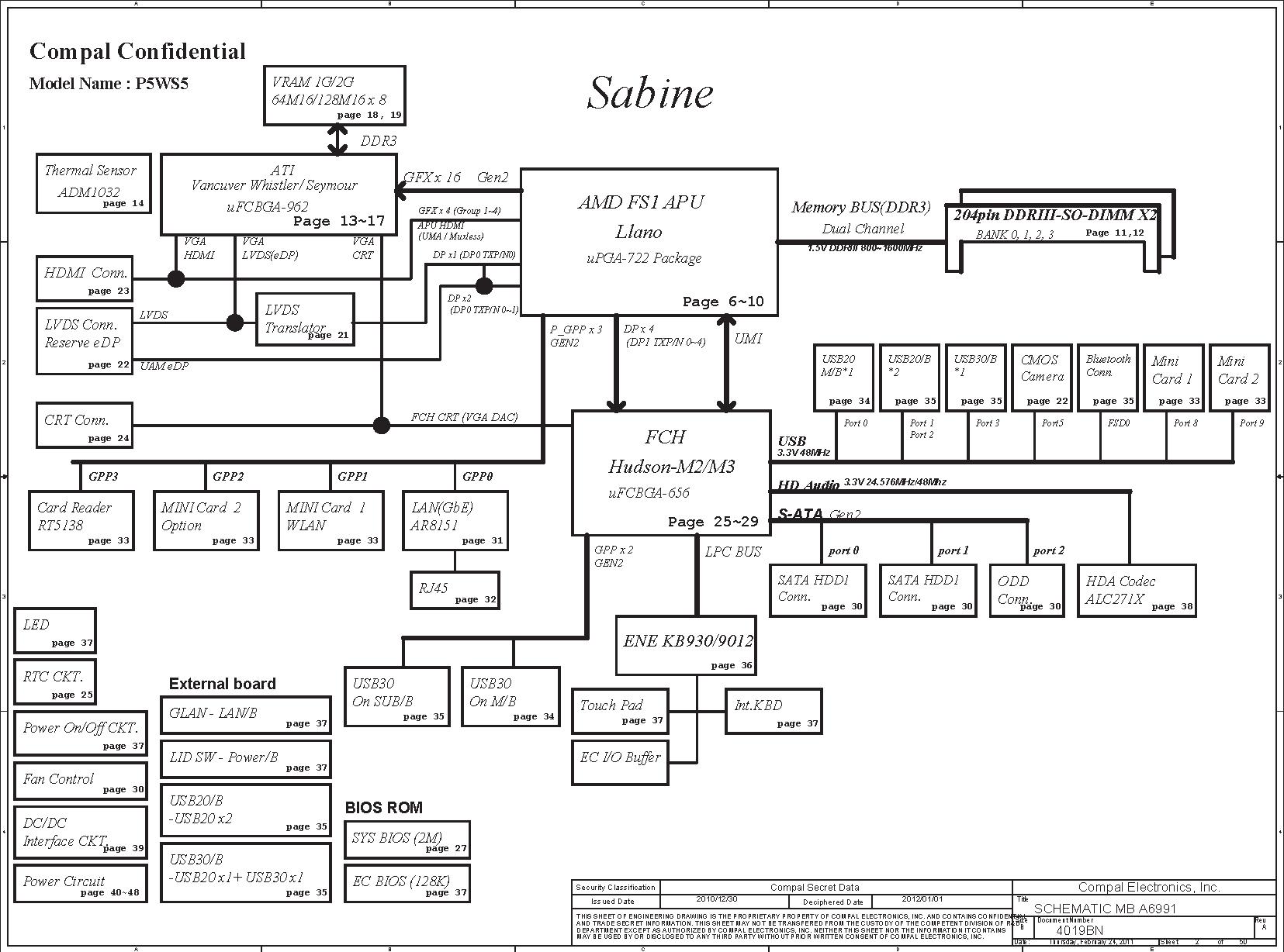 Acer Aspire 7560 Block Diagram