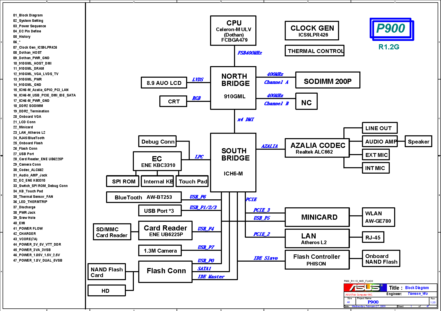 Tv Motherboard Diagram Wiring Diagrams Schematic Block Get Free Image About Toshiba Dvd Lcd Schematics Simple Circuit