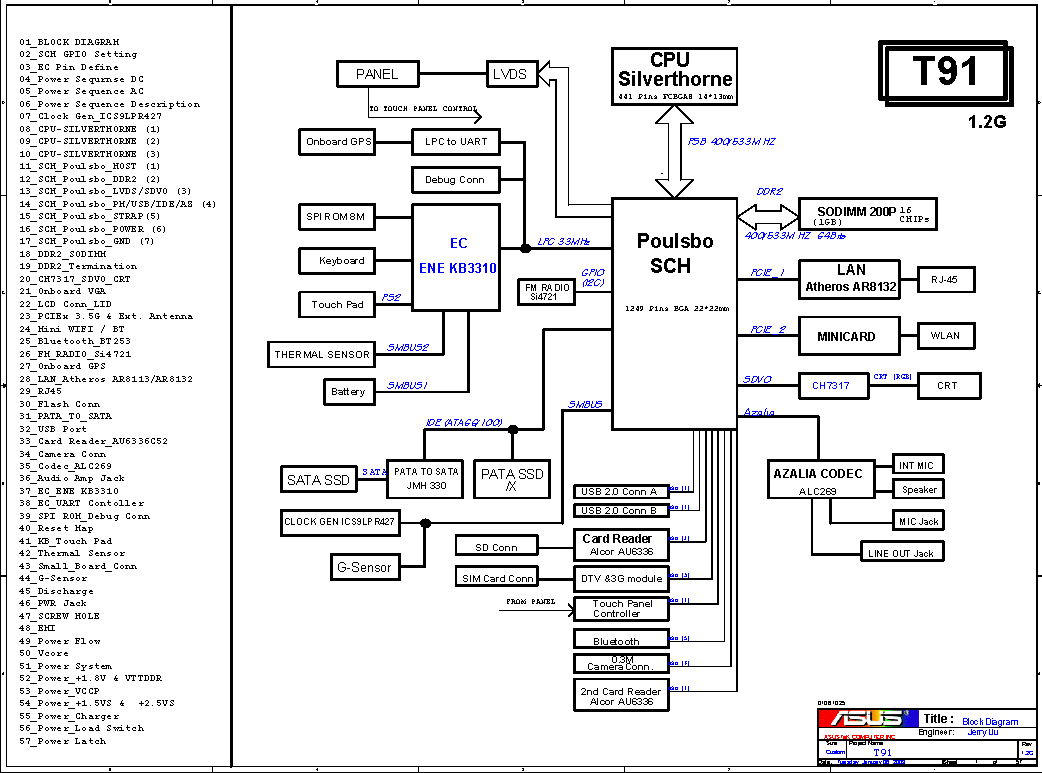 Motherboard diagram free schematic diagram page 17 the motherboard schematic for asus t91mt netbook processor intel silverthorne chipset intel poulsbo project name t91mt oem asus pooptronica Choice Image