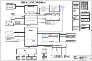 Toshiba Laptop Diagram - Wiring Diagram Save