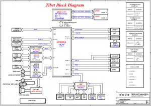 HP COMPAQ V3500 AMD Schematics Block Diagram | Free Schematic DiagramFree Schematic Diagram - WordPress.com