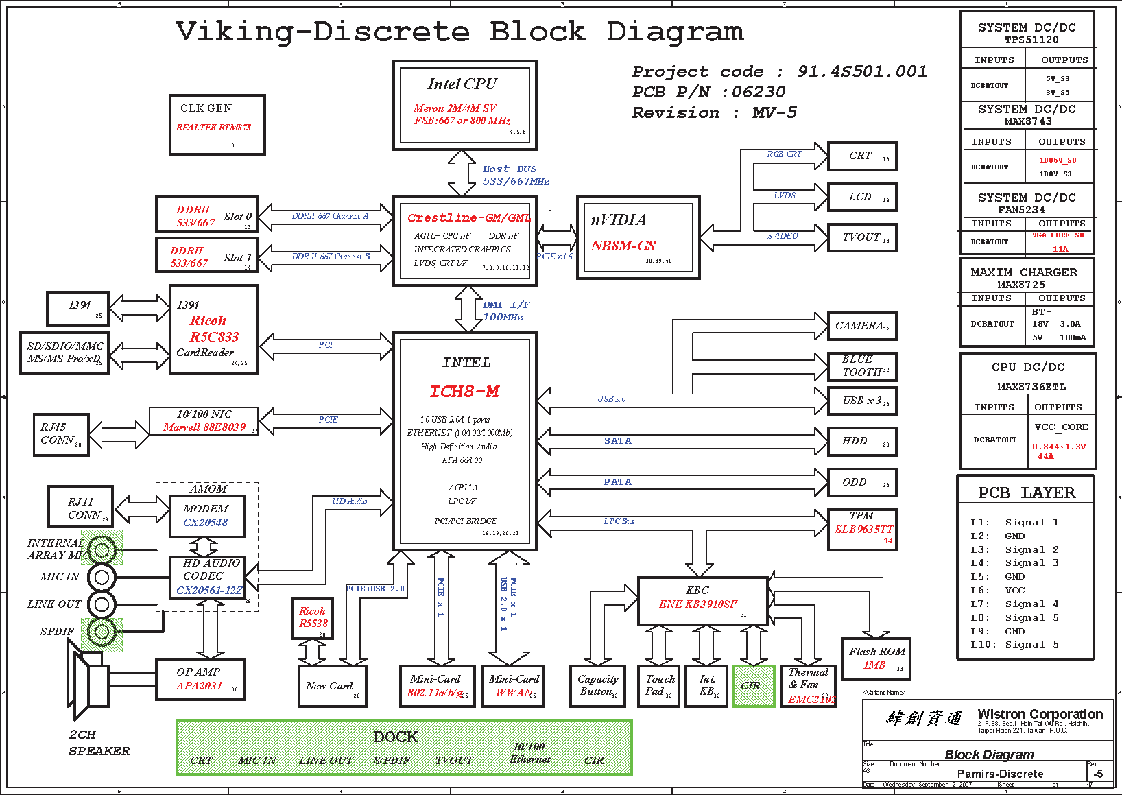 HP Compaq V3706TX Schematics Block Diagram | Free Schematic DiagramFree Schematic Diagram - WordPress.com