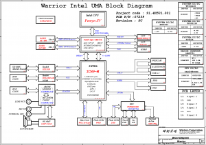hp compaq cq60 cq70 g60 schematics block diagram