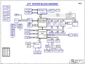 acer travelmate 7230 travelmate 7530 block diagram free schematic rh datasheetgadget wordpress com Schematic Diagram Physics Basic Electrical Schematic Diagrams