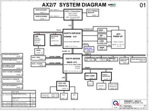 HP G62 – Compaq Presario CQ62 (AMD) Schematics Block Diagram | Free Schematic  DiagramFree Schematic Diagram - WordPress.com