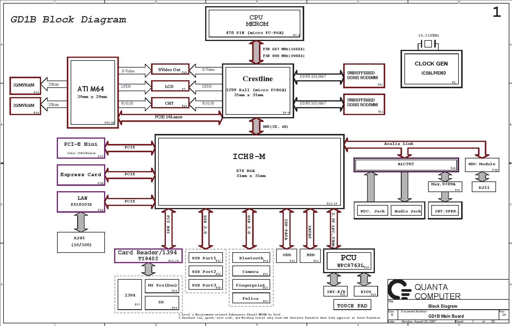 sony ericsson mobile phone schematics diagram free schematic diagram rh datasheetgadget wordpress com mobile phone block diagram smartphones mobile block diagram pdf