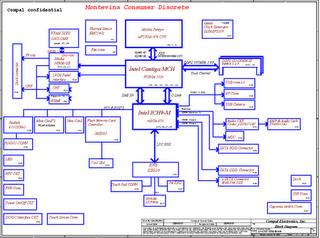 HP DV4-INTEL(DISCRETE) Schematics Block Diagram | Free Schematic DiagramFree Schematic Diagram - WordPress.com