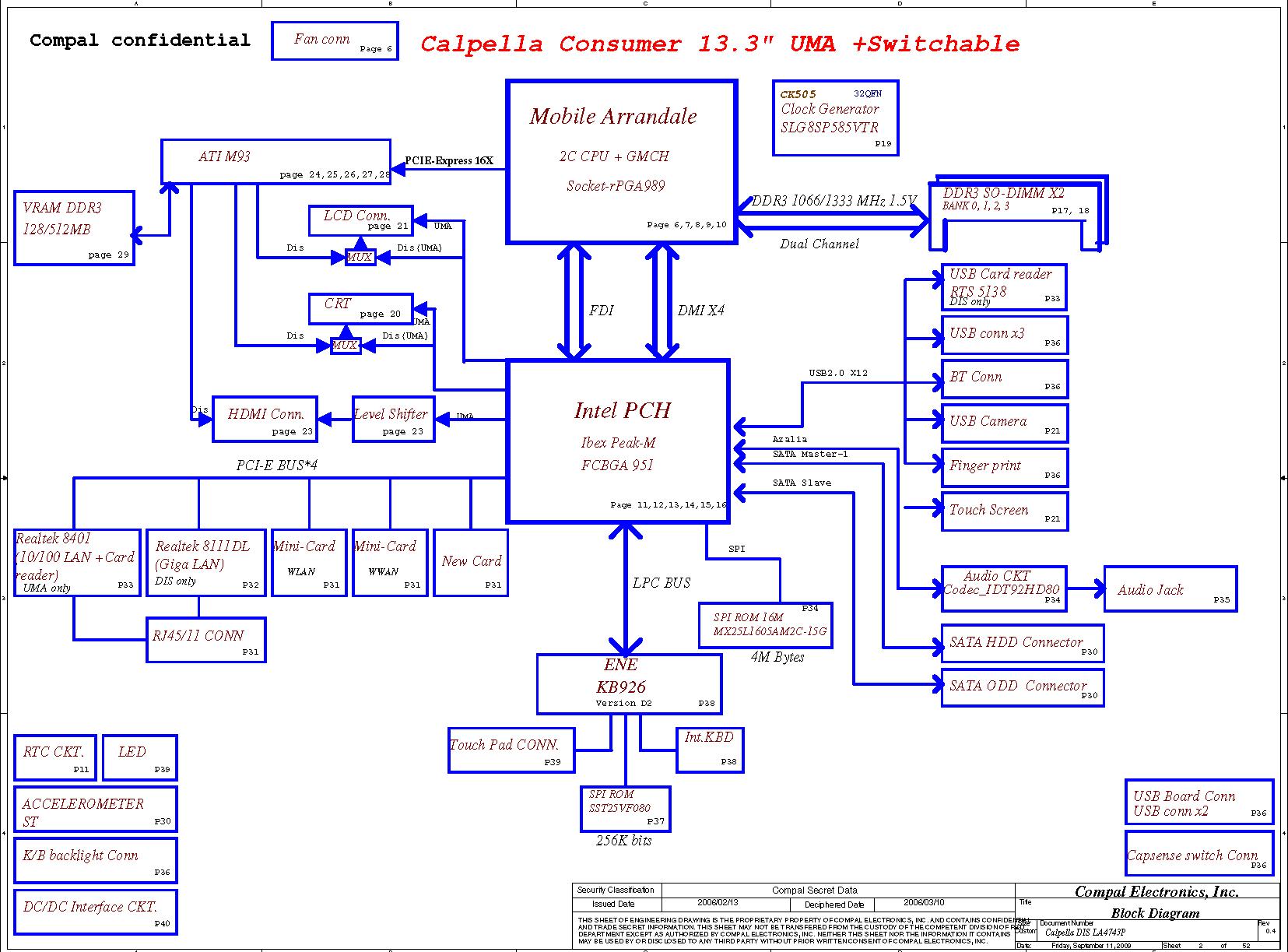 Hp Compaq Nc4200 Tc4200 Laptop Block Diagram | #1 Wiring