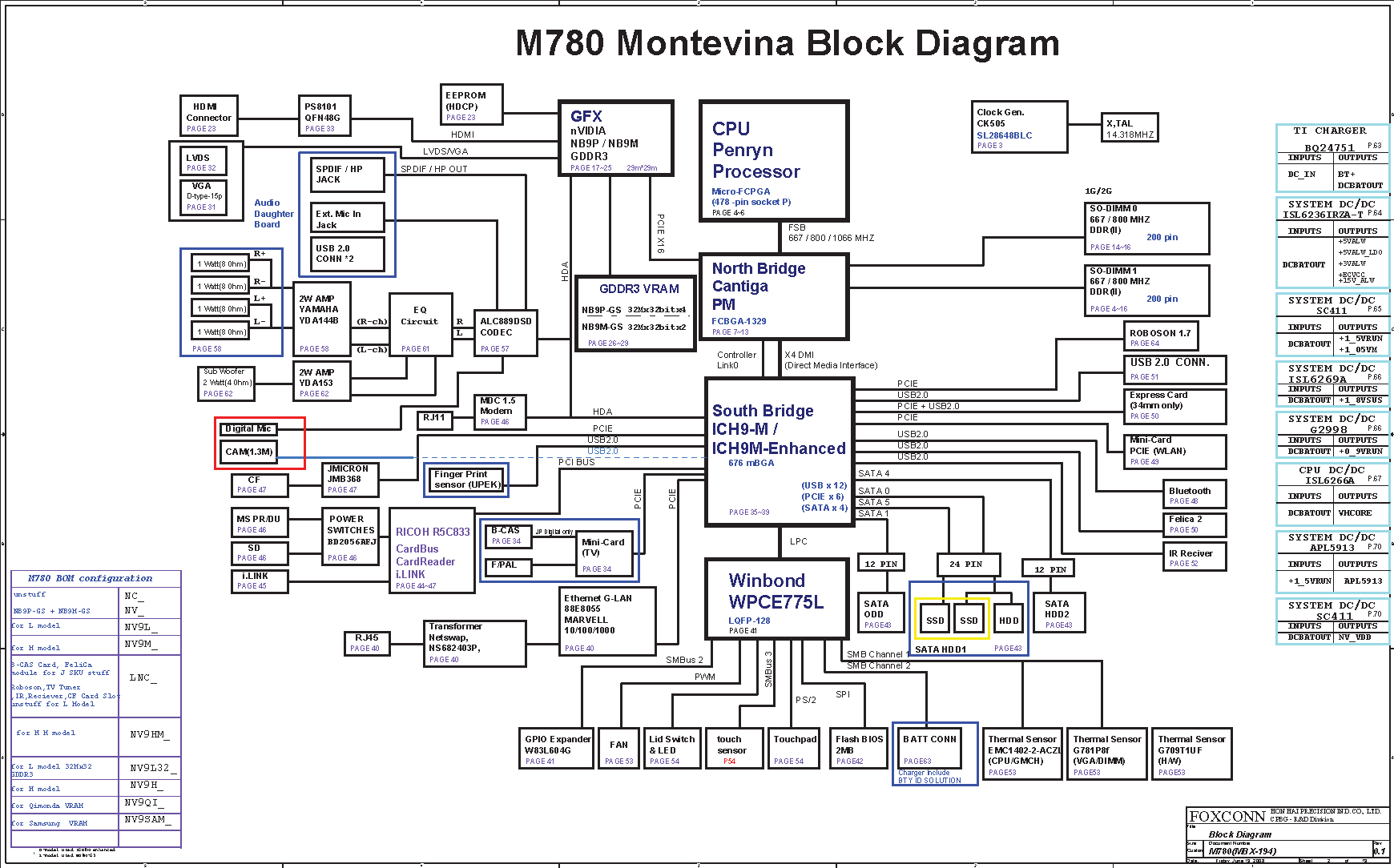 block diagram iphone 4 iphone 5 block diagram - wiring online all iphone 4 diagrams #13
