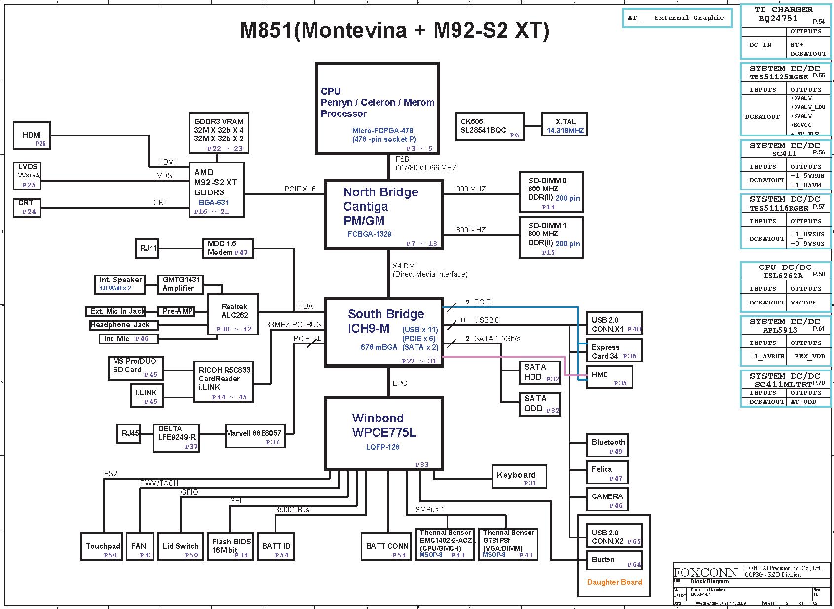 Sony M850-1-01 Schematics Block Diagram | Free Schematic Diagram