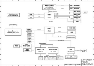 Hp Motherboard Diagram - Wiring Diagrams Dock