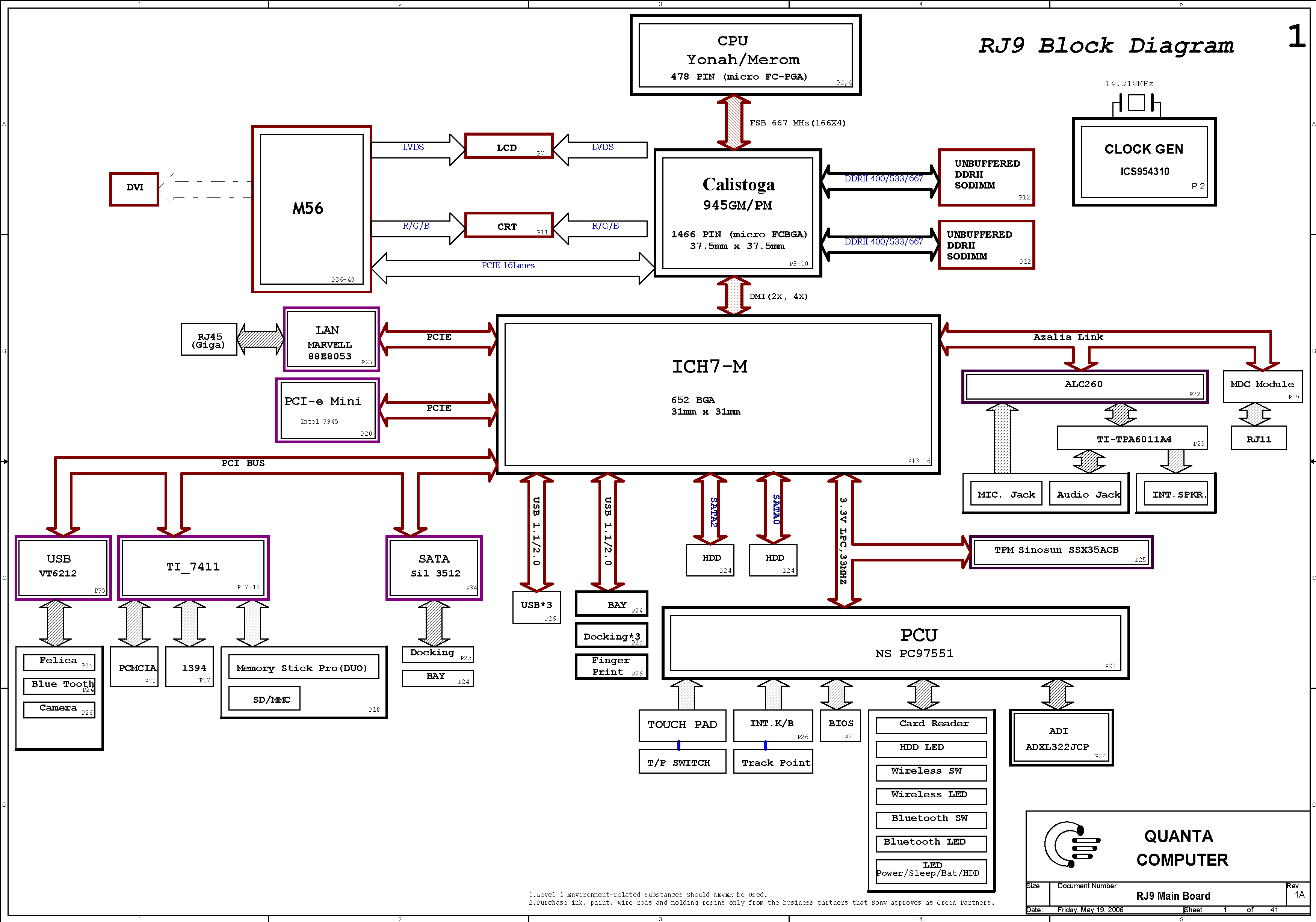 sony vaio rj9 schematics block diagram free schematic diagram rh datasheetgadget wordpress com block diagram feedback control block diagram feedback examples