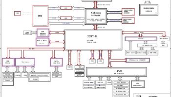 schematic block diagram the wiring diagram hp pavilion dv2000 compaq v3000 schematics block diagram schematic