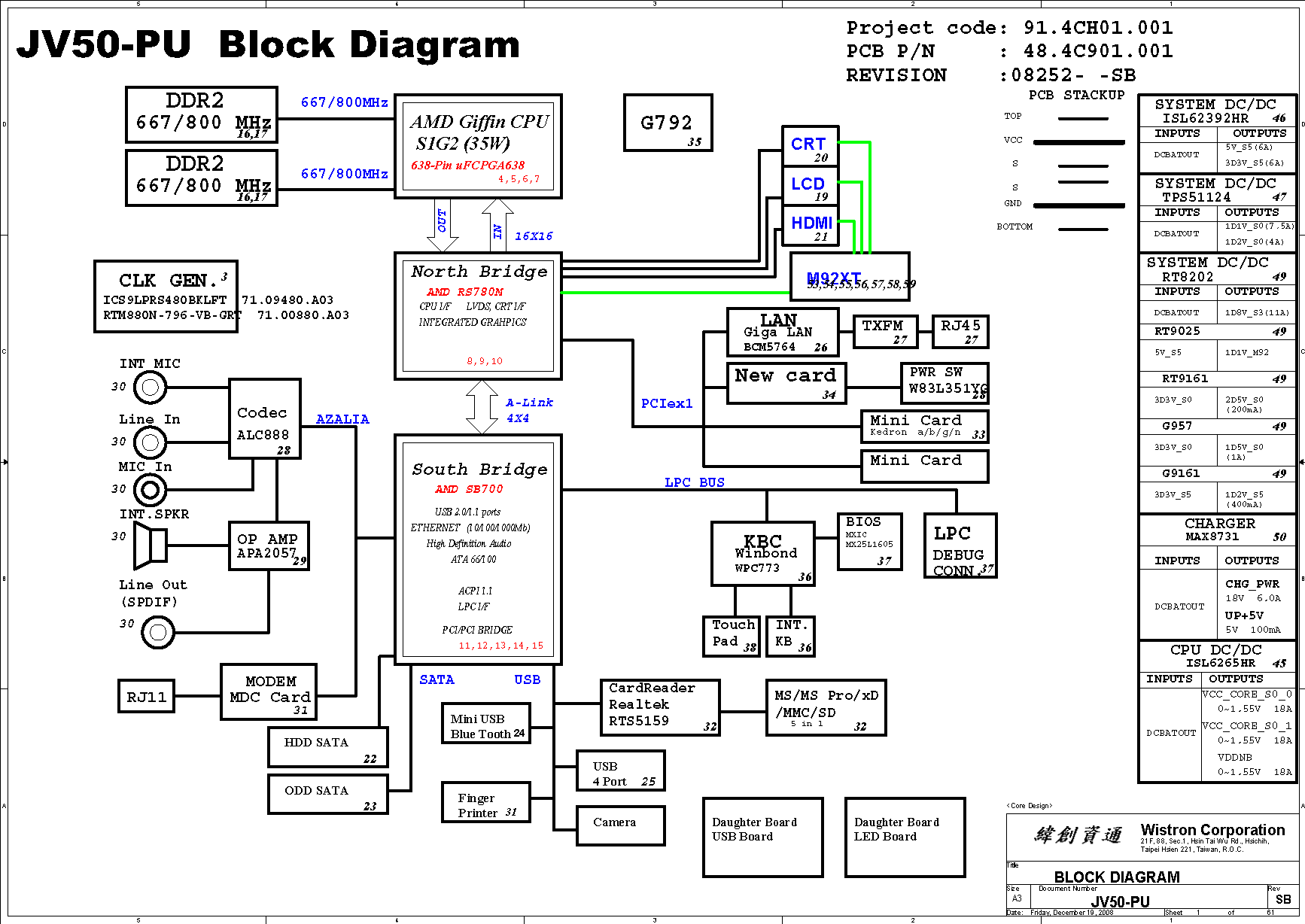 acer aspire 5536  5536g  5883 schematics and block diagram
