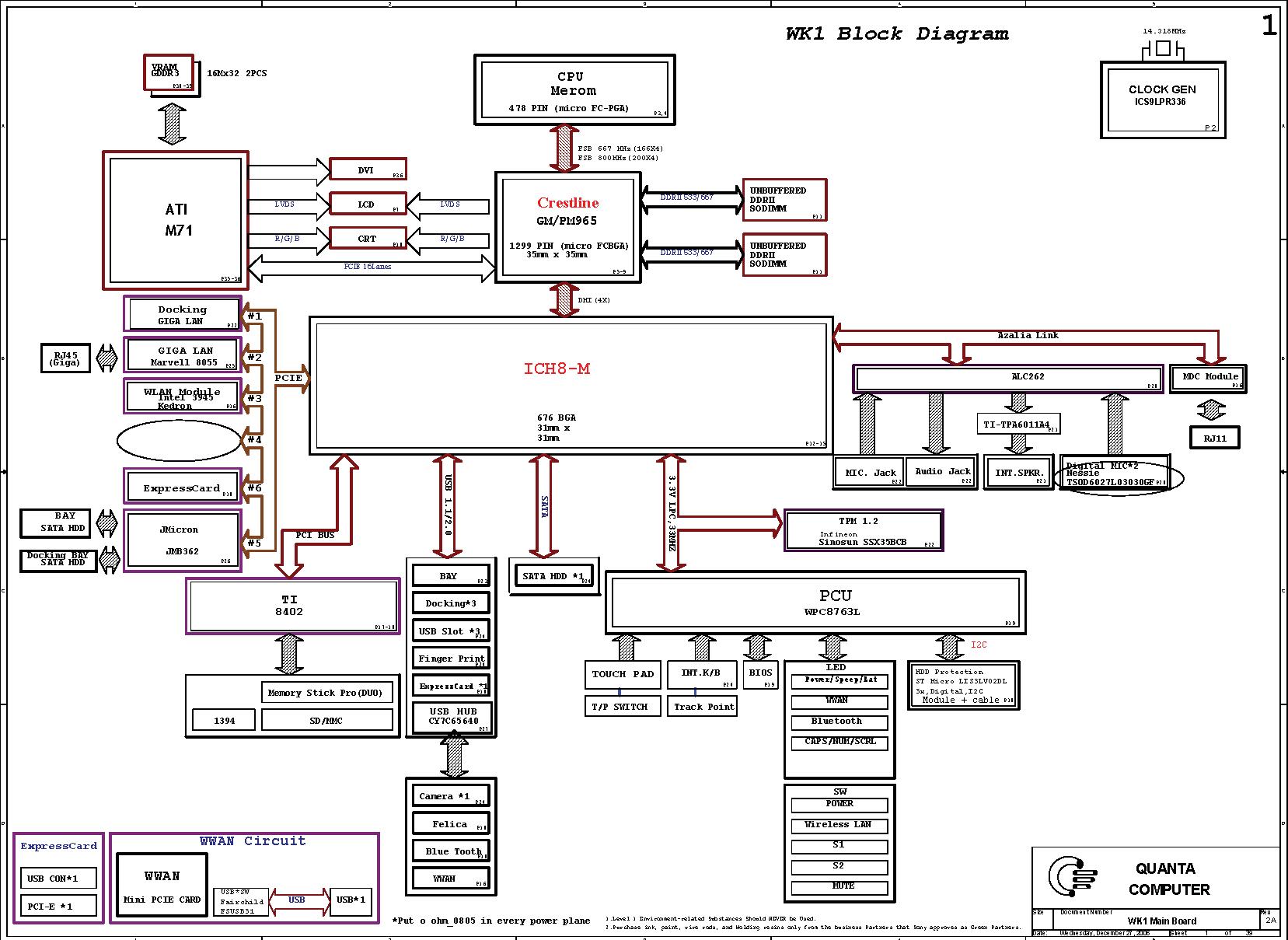 Intel Crestline Gm  Pm965
