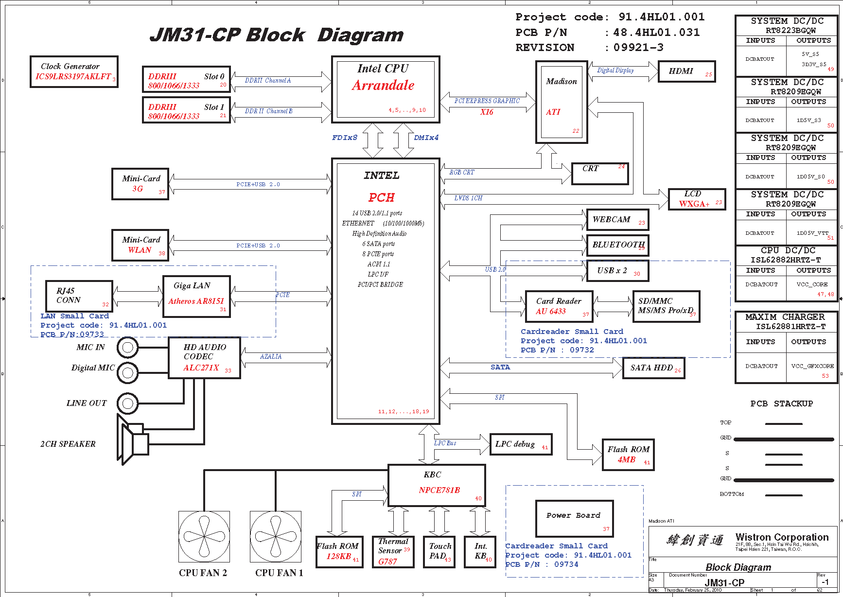 Block Diagram Pdf Wiring Diagrams Sata Connector Library Rh 70 Evitta De For X99 Chipset