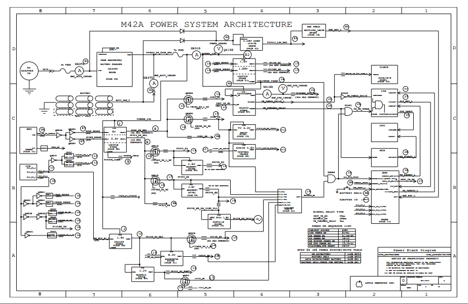 free schematic diagram  free download schematics block diagram, schematic