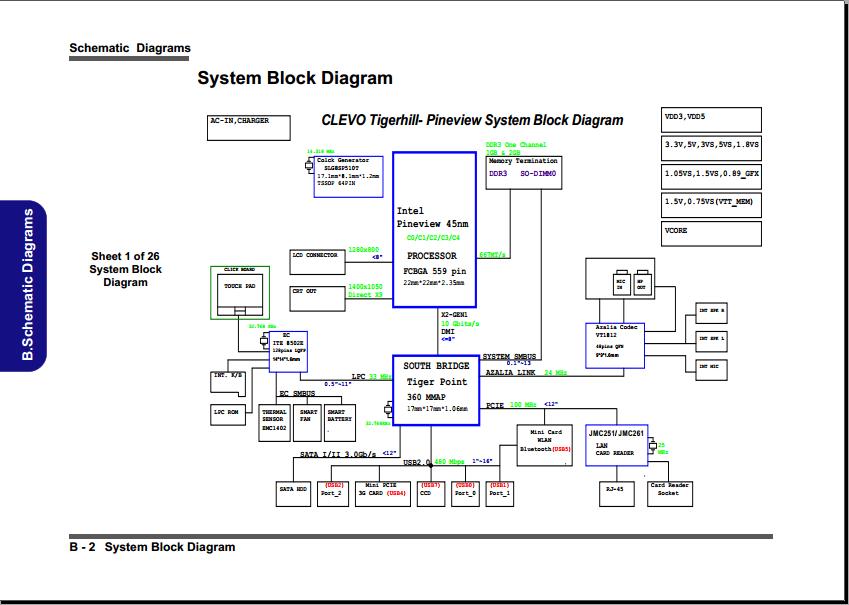 axioo free schematic diagram. Black Bedroom Furniture Sets. Home Design Ideas