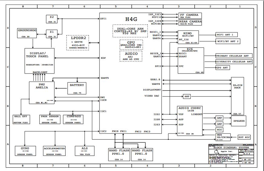 Pleasant Wiring Diagram Ipad Wiring Diagram Database Wiring 101 Hemtstreekradiomeanderfmnl